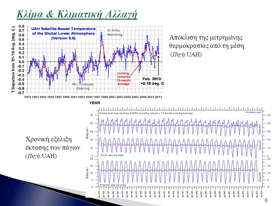 6 Απόκλιση της μετρημένης θερμοκρασίας από τη μέση Χρονική εξέλιξη έκτασης των πάγων (Πηγή:UAH)