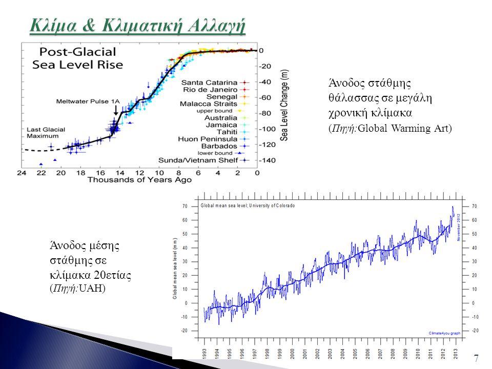 8 Μεταβολή θερμοκρασίας από το 1979 Μεταβολή θερμοκρασίας τα τελευταία 50000 χρόνια, από παλαιοκλιματικά δεδομένα (Πηγή:Koutsoyiannis et al.2009)
