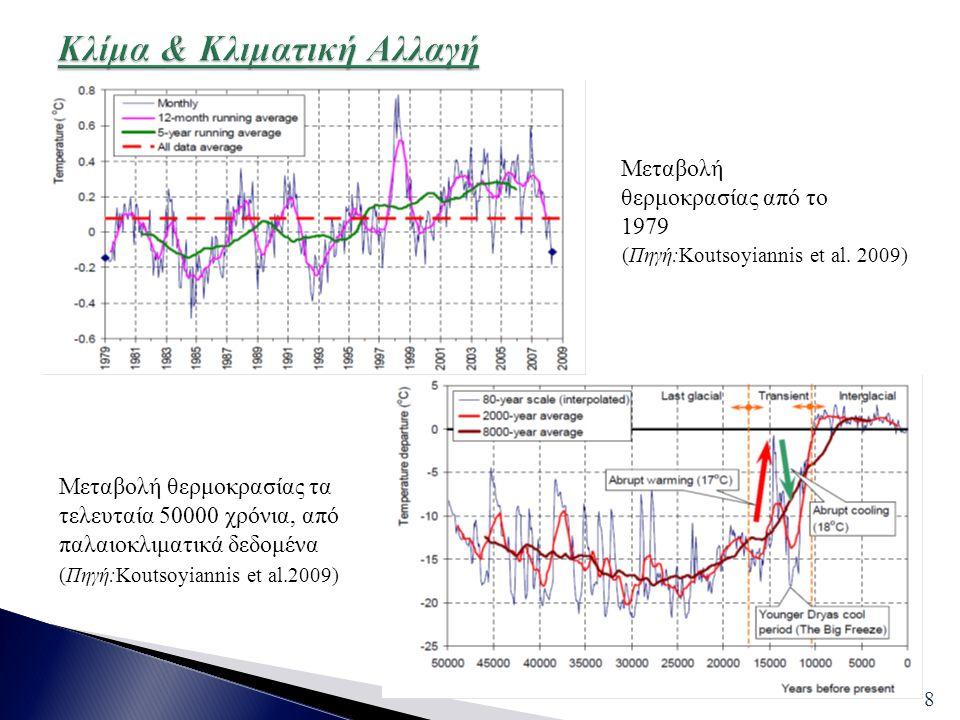  Τα κλιματικά μοντέλα προβλέπουν διαρκή αύξηση της θερμοκρασίας  Τίθενται υπό διαρκή αμφισβήτηση  Προσπάθεια ντετερμινιστικής ερμηνείας του κλιματικού συστήματος  Τα αποτελέσματα των μοντέλων υπερεκτιμούν την πραγματικότητα 9