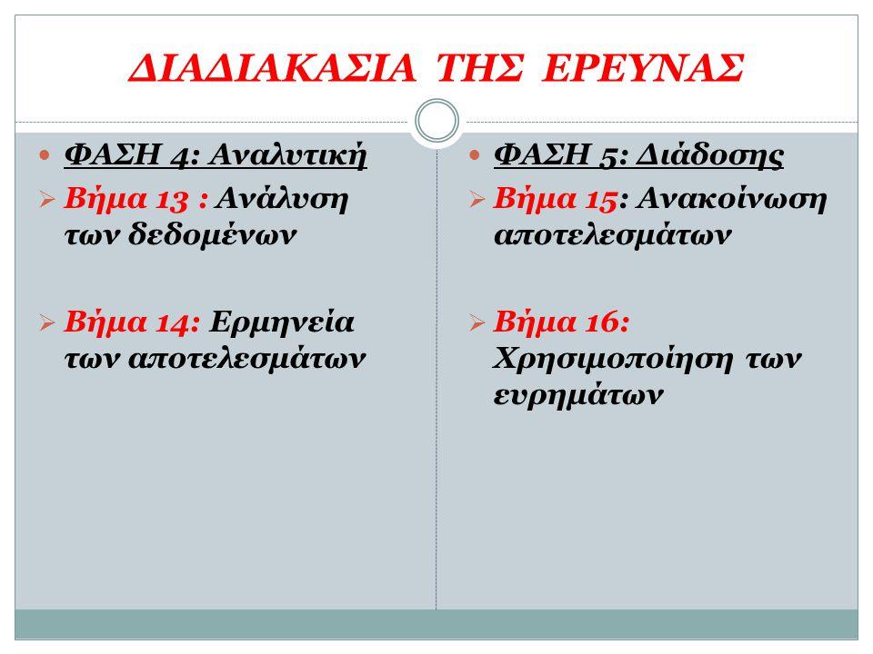 ΔΙΑΔΙΑΚΑΣΙΑ ΤΗΣ ΕΡΕΥΝΑΣ  ΦΑΣΗ 4: Αναλυτική  Βήμα 13 : Ανάλυση των δεδομένων  Βήμα 14: Ερμηνεία των αποτελεσμάτων  ΦΑΣΗ 5: Διάδοσης  Βήμα 15: Ανακ