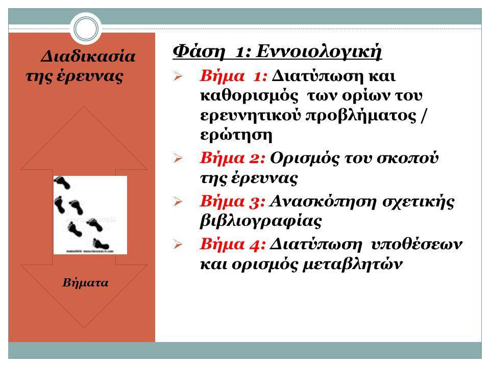 Διαδικασία της έρευνας Φάση 1: Εννοιολογική  Βήμα 1: Διατύπωση και καθορισμός των ορίων του ερευνητικού προβλήματος / ερώτηση  Βήμα 2: Ορισμός του σ