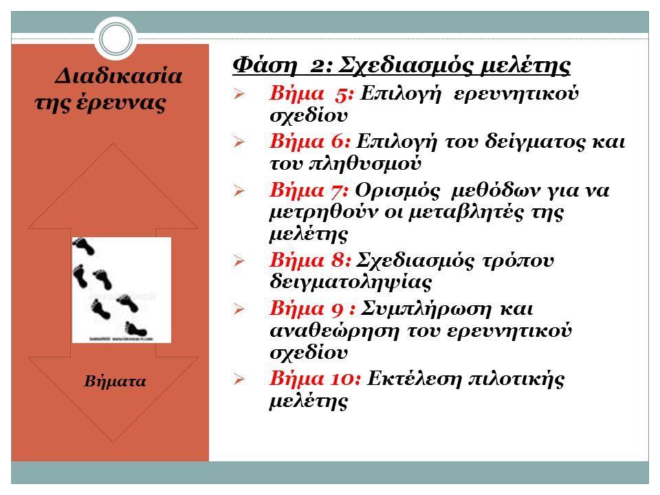 Διαδικασία της έρευνας Φάση 2: Σχεδιασμός μελέτης  Βήμα 5: Επιλογή ερευνητικού σχεδίου  Βήμα 6: Επιλογή του δείγματος και του πληθυσμού  Βήμα 7: Ορ