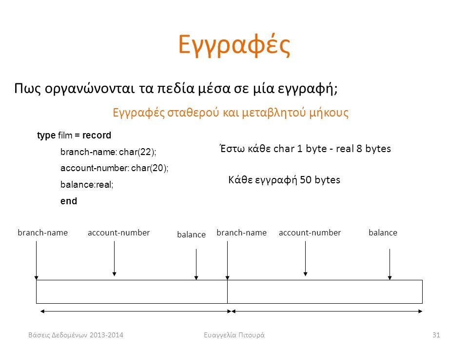 Ευαγγελία Πιτουρά31 type film = record branch-name: char(22); account-number: char(20); balance:real; end branch-nameaccount-number balance Έστω κάθε