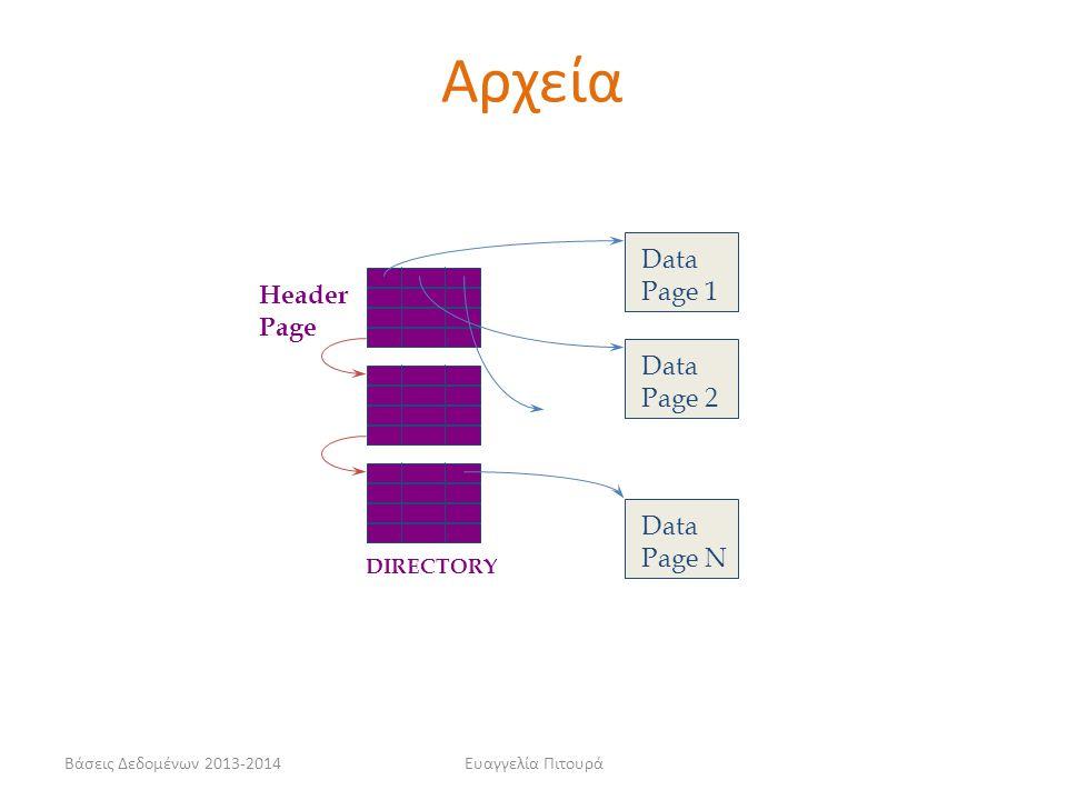 Βάσεις Δεδομένων 2013-2014Ευαγγελία Πιτουρά Data Page 1 Data Page 2 Data Page N Header Page DIRECTORY Αρχεία