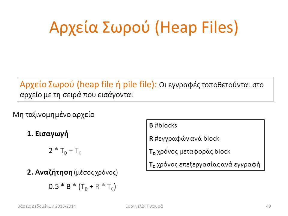 Ευαγγελία Πιτουρά49 Αρχείο Σωρού (heap file ή pile file): Οι εγγραφές τοποθετούνται στο αρχείο με τη σειρά που εισάγονται 1. Εισαγωγή 2. Αναζήτηση (μέ