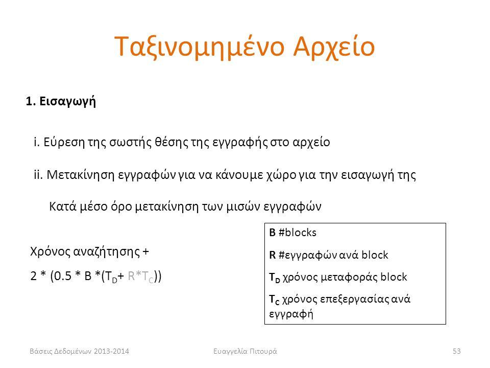 Βάσεις Δεδομένων 2013-2014Ευαγγελία Πιτουρά53 1. Εισαγωγή i. Εύρεση της σωστής θέσης της εγγραφής στο αρχείο ii. Μετακίνηση εγγραφών για να κάνουμε χώ