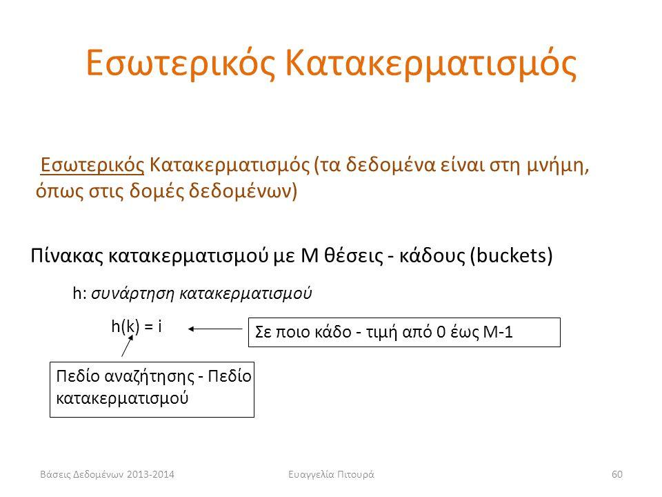 Βάσεις Δεδομένων 2013-2014Ευαγγελία Πιτουρά60 Εσωτερικός Κατακερματισμός (τα δεδομένα είναι στη μνήμη, όπως στις δομές δεδομένων) h: συνάρτηση κατακερ