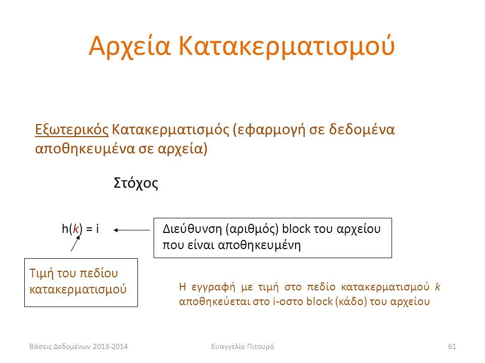 Βάσεις Δεδομένων 2013-2014Ευαγγελία Πιτουρά61 h(k) = i Τιμή του πεδίου κατακερματισμού Διεύθυνση (αριθμός) block του αρχείου που είναι αποθηκευμένη Στ