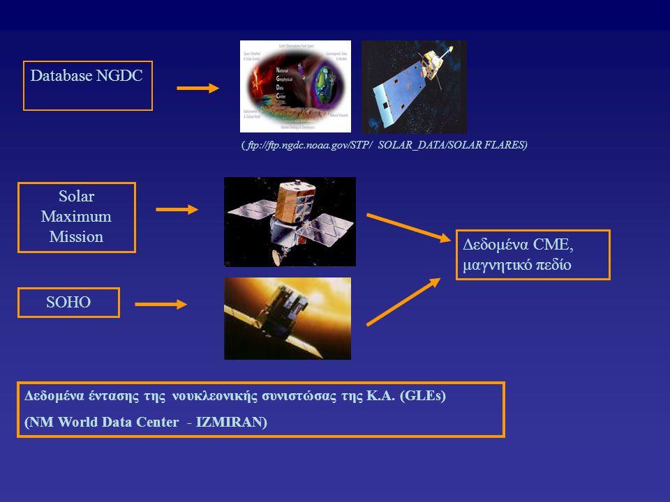 Solar Maximum Mission SOHO Database NGDC ( ftp://ftp.ngdc.noaa.gov/STP/ SOLAR_DATA/SOLAR FLARES) Δεδομένα CME, μαγνητικό πεδίο Δεδομένα έντασης της νο
