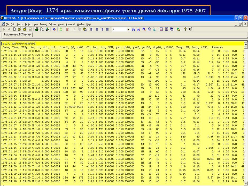 Δείγμα βάσης 1274 πρωτονικών επαυξήσεων για το χρονικό διάστημα 1975-2007 1. ημερομηνία της έκλαμψης 2. Tonset της έκλαμψης. 3.Ένταση της έκλαμψης στη