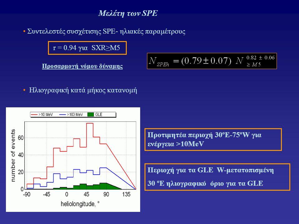 Μελέτη των SPE • Συντελεστές συσχέτισης SPE- ηλιακές παραμέτρους r = 0.94 για SXR≥Μ5 • Ηλιογραφική κατά μήκος κατανομή Περιοχή για τα GLE W-μετατοπισμένη 30 ºΕ ηλιογραφικό όριο για τα GLE Προτιμητέα περιοχή 30ºΕ-75ºW για ενέργεια >10MeV Προσαρμογή νόμου δύναμης