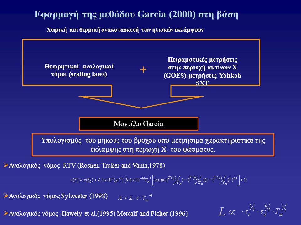 Εφαρμογή της μεθόδου Garcia (2000) στη βάση Χωρική και θερμική ανακατασκευή των ηλιακών εκλάμψεων Μοντέλο Garcia Υπολογισμός του μήκους του βρόχου από μετρήσιμα χαρακτηριστικά της έκλαμψης στη περιοχή Χ του φάσματος.
