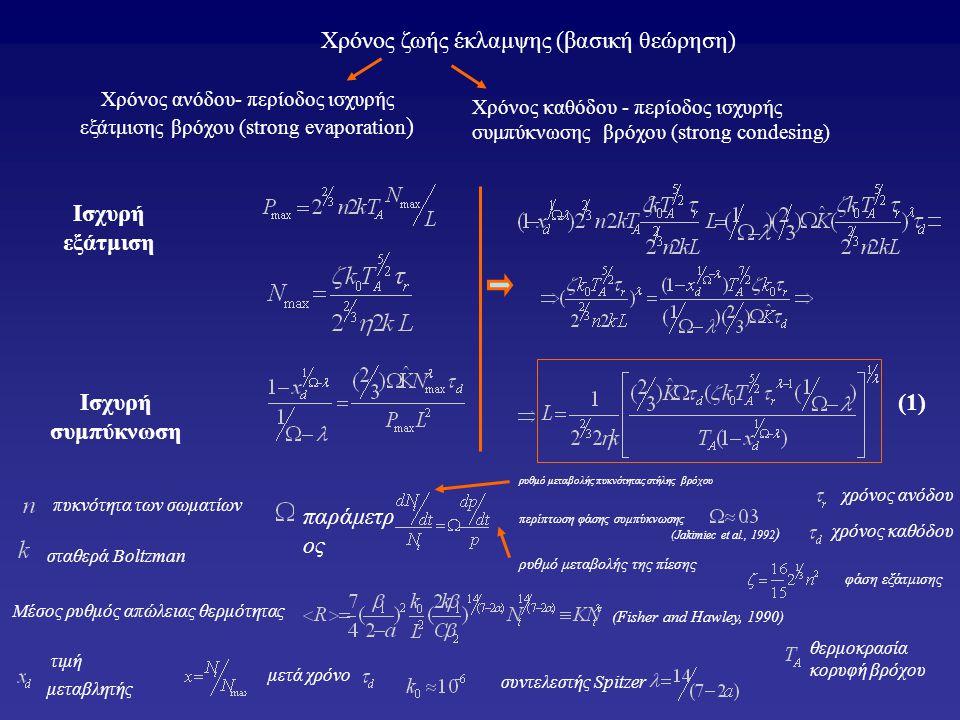 Χρόνος ζωής έκλαμψης (βασική θεώρηση) Χρόνος ανόδου- περίοδος ισχυρής εξάτμισης βρόχου (strong evaporation ) Χρόνος καθόδου - περίοδος ισχυρής συμπύκνωσης βρόχου (strong condesing) Ισχυρή εξάτμιση Ισχυρή συμπύκνωση (1) πυκνότητα των σωματίων σταθερά Boltzman ρυθμό μεταβολής πυκνότητας στήλης βρόχου ρυθμό μεταβολής της πίεσης περίπτωση φάσης συμπύκνωσης (Jakimiec et al., 1992 ) παράμετρ ος χρόνος ανόδου χρόνος καθόδου τιμή μεταβλητής μετά χρόνο Μέσος ρυθμός απώλειας θερμότητας (Fisher and Hawley, 1990) φάση εξάτμισης συντελεστής Spitzer θερμοκρασία κορυφή βρόχου