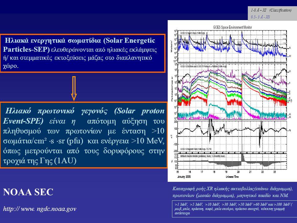 Ηλιακά ενεργητικά σωματίδια (Solar Energetic Particles-SEP) ελευθερώνονται από ηλιακές εκλάμψεις ή/ και στεμματικές εκτοξεύσεις μάζας στο διαπλανητικό