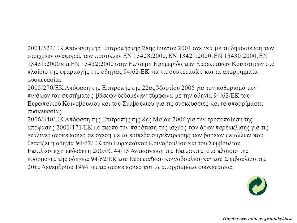2001/524/ΕΚ Απόφαση της Επιτροπής της 28ης Ιουνίου 2001 σχετικά µε τη δημοσίευση των στοιχείων αναφοράς των προτύπων ΕΝ 13428:2000, ΕΝ 13429:2000, ΕΝ 13430:2000, ΕΝ 13431:2000 και ΕΝ 13432:2000 στην Επίσημη Εφημερίδα των Ευρωπαϊκών Κοινοτήτων στο πλαίσιο της εφαρμογής της οδηγίας 94/62/ΕΚ για τις συσκευασίες και τα απορρίμματα συσκευασίας.