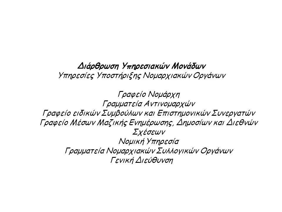 Διάρθρωση Υπηρεσιακών Μονάδων Υπηρεσίες Υποστήριξης Νομαρχιακών Οργάνων Γραφείο Νομάρχη Γραμματεία Αντινομαρχών Γραφείο ειδικών Συμβούλων και Επιστημονικών Συνεργατών Γραφείο Μέσων Μαζικής Ενημέρωσης, Δημοσίων και Διεθνών Σχέσεων Νομική Υπηρεσία Γραμματεία Νομαρχιακών Συλλογικών Οργάνων Γενική Διεύθυνση