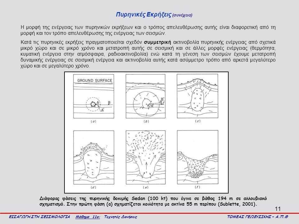 11 Πυρηνικές Εκρήξεις (συνέχεια) ΕΙΣΑΓΩΓΗ ΣΤΗ ΣΕΙΣΜΟΛΟΓΙΑ Μάθημα 11ο: Τεχνητές Δονήσεις ΤΟΜΕΑΣ ΓΕΩΦΥΣΙΚΗΣ – Α.Π.Θ Η μορφή της ενέργειας των πυρηνικών εκρήξεων και ο τρόπος απελευθέρωσης αυτής είναι διαφορετική από τη μορφή και τον τρόπο απελευθέρωσης της ενέργειας των σεισμών.