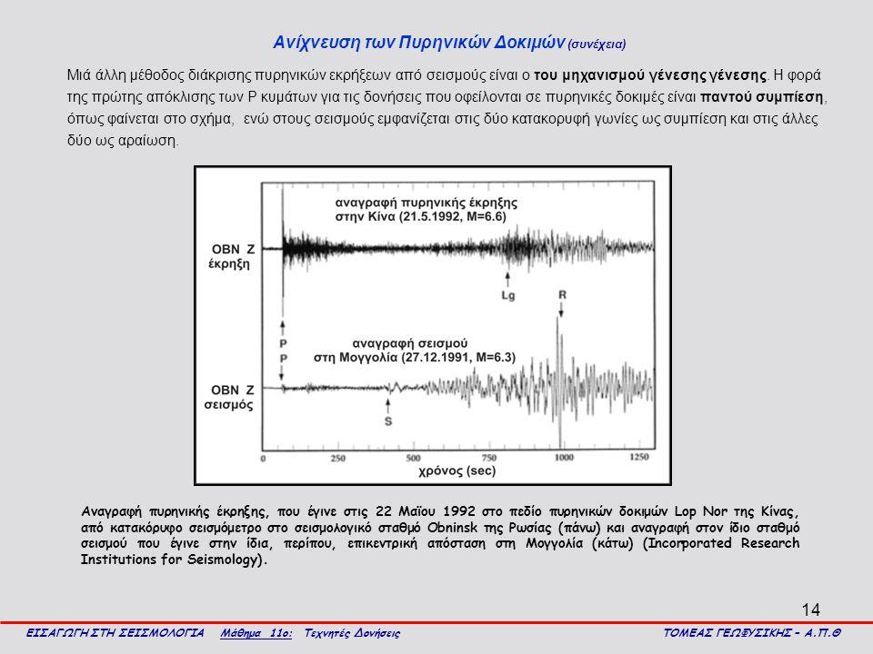14 Ανίχνευση των Πυρηνικών Δοκιμών (συνέχεια) ΕΙΣΑΓΩΓΗ ΣΤΗ ΣΕΙΣΜΟΛΟΓΙΑ Μάθημα 11ο: Τεχνητές Δονήσεις ΤΟΜΕΑΣ ΓΕΩΦΥΣΙΚΗΣ – Α.Π.Θ Μιά άλλη μέθοδος διάκρισης πυρηνικών εκρήξεων από σεισμούς είναι ο του μηχανισμού γένεσης γένεσης.