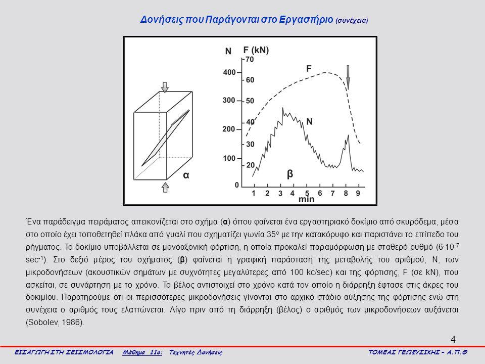 4 Δονήσεις που Παράγονται στο Εργαστήριο (συνέχεια) ΕΙΣΑΓΩΓΗ ΣΤΗ ΣΕΙΣΜΟΛΟΓΙΑ Μάθημα 11ο: Τεχνητές Δονήσεις ΤΟΜΕΑΣ ΓΕΩΦΥΣΙΚΗΣ – Α.Π.Θ Ένα παράδειγμα πειράματος απεικονίζεται στο σχήμα (α) όπου φαίνεται ένα εργαστηριακό δοκίμιο από σκυρόδεμα, μέσα στο οποίο έχει τοποθετηθεί πλάκα από γυαλί που σχηματίζει γωνία 35 ο με την κατακόρυφο και παριστάνει το επίπεδο του ρήγματος.