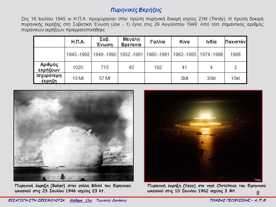 9 Πυρηνικές Εκρήξεις (συνέχεια) ΕΙΣΑΓΩΓΗ ΣΤΗ ΣΕΙΣΜΟΛΟΓΙΑ Μάθημα 11ο: Τεχνητές Δονήσεις ΤΟΜΕΑΣ ΓΕΩΦΥΣΙΚΗΣ – Α.Π.Θ Οι βασικοί λόγοι για τους οποίους οι σεισμολόγοι ασχολούνται με τις πυρηνικές εκρήξεις είναι: Ο έλεγχος της τήρησης των συμφωνιών μεταξύ των κρατών να μη γίνονται τέτοιες δοκιμές.