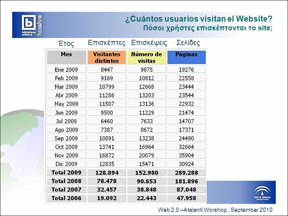 Web 2.0 –Atalanti Worshop, September 2010 ¿Cuántos usuarios visitan el Website? Πόσοι χρήστες επισκέπτονται το site; Έτος ΕπισκέπτεςΕπισκέψεις Σελίδες