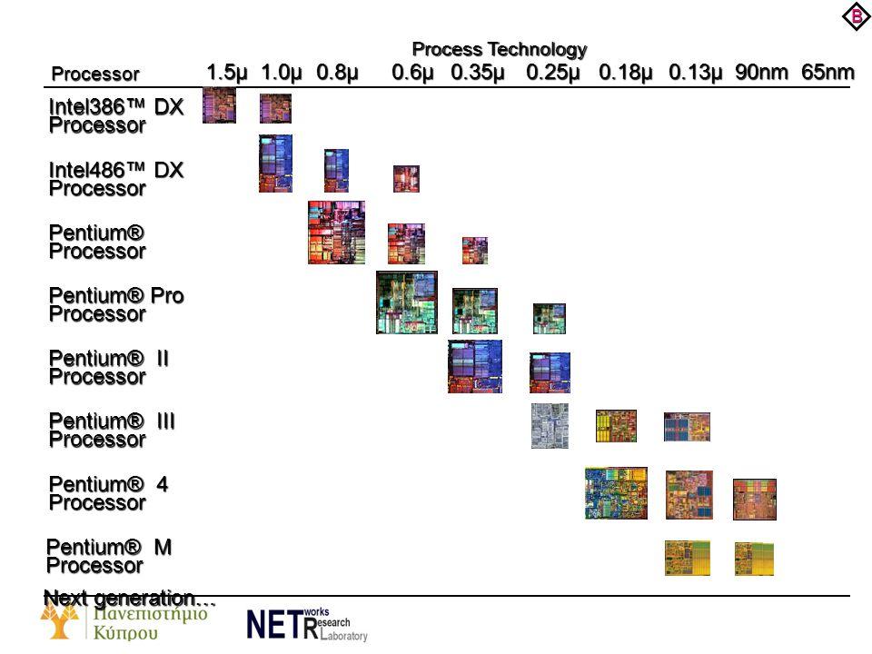 Process Technology 1.5µ1.0µ0.8µ0.6µ0.35µ0.25µ0.18µ0.13µ90nm65nm Intel386™ DX Processor Intel486™ DX Processor Pentium® Processor Pentium® Pro Processo