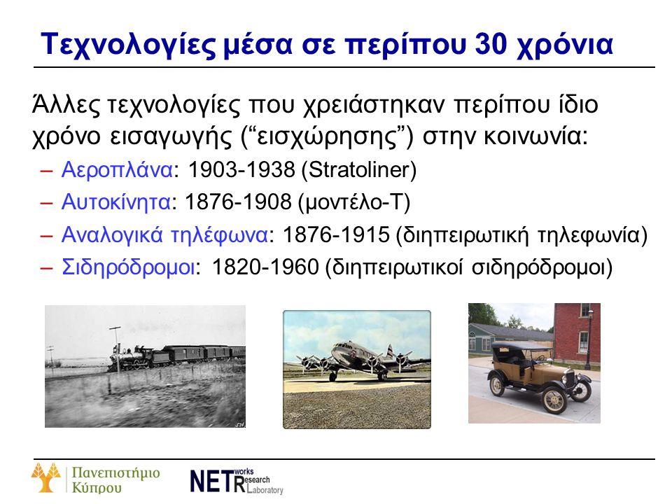 """Τεχνολογίες μέσα σε περίπου 30 χρόνια Άλλες τεχνολογίες που χρειάστηκαν περίπου ίδιο χρόνο εισαγωγής (""""εισχώρησης"""") στην κοινωνία: –Αεροπλάνα: 1903-19"""