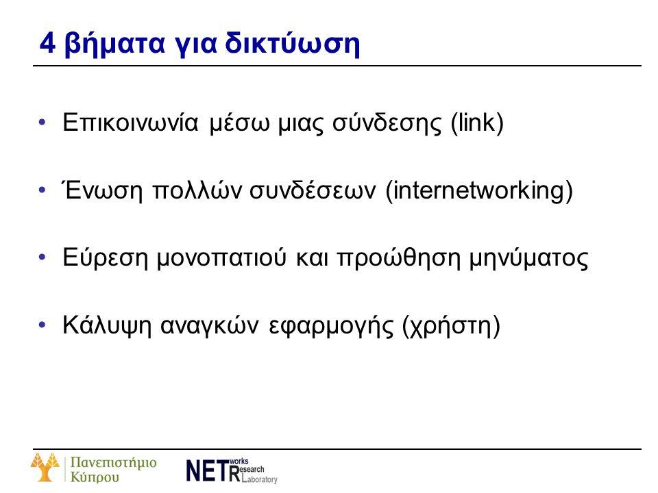 4 βήματα για δικτύωση •Επικοινωνία μέσω μιας σύνδεσης (link) •Ένωση πολλών συνδέσεων (internetworking) •Εύρεση μονοπατιού και προώθηση μηνύματος •Κάλυ