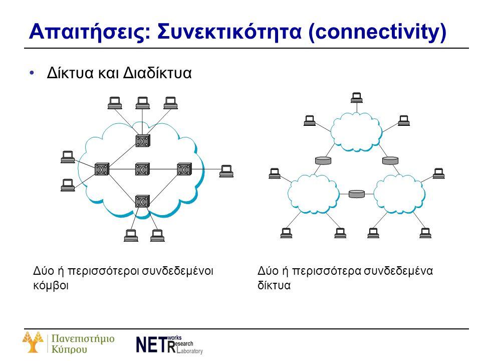 Απαιτήσεις: Συνεκτικότητα (connectivity) •Δίκτυα και Διαδίκτυα Δύο ή περισσότεροι συνδεδεμένοι κόμβοι Δύο ή περισσότερα συνδεδεμένα δίκτυα