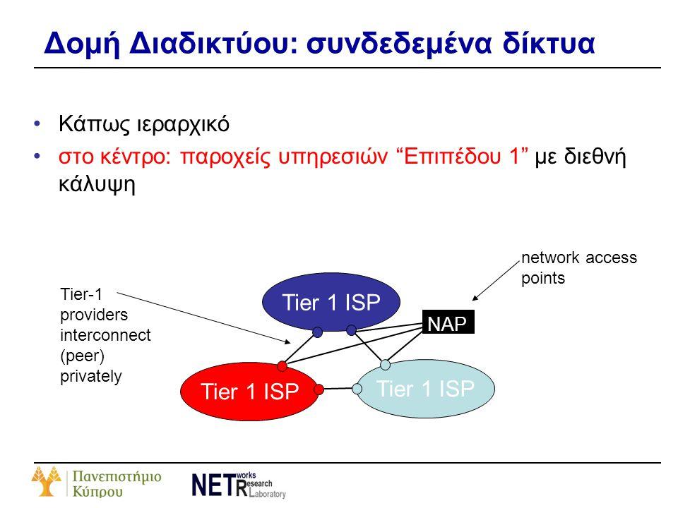 """Δομή Διαδικτύου: συνδεδεμένα δίκτυα •Κάπως ιεραρχικό •στο κέντρο: παροχείς υπηρεσιών """"Επιπέδου 1"""" με διεθνή κάλυψη Tier 1 ISP Tier-1 providers interco"""