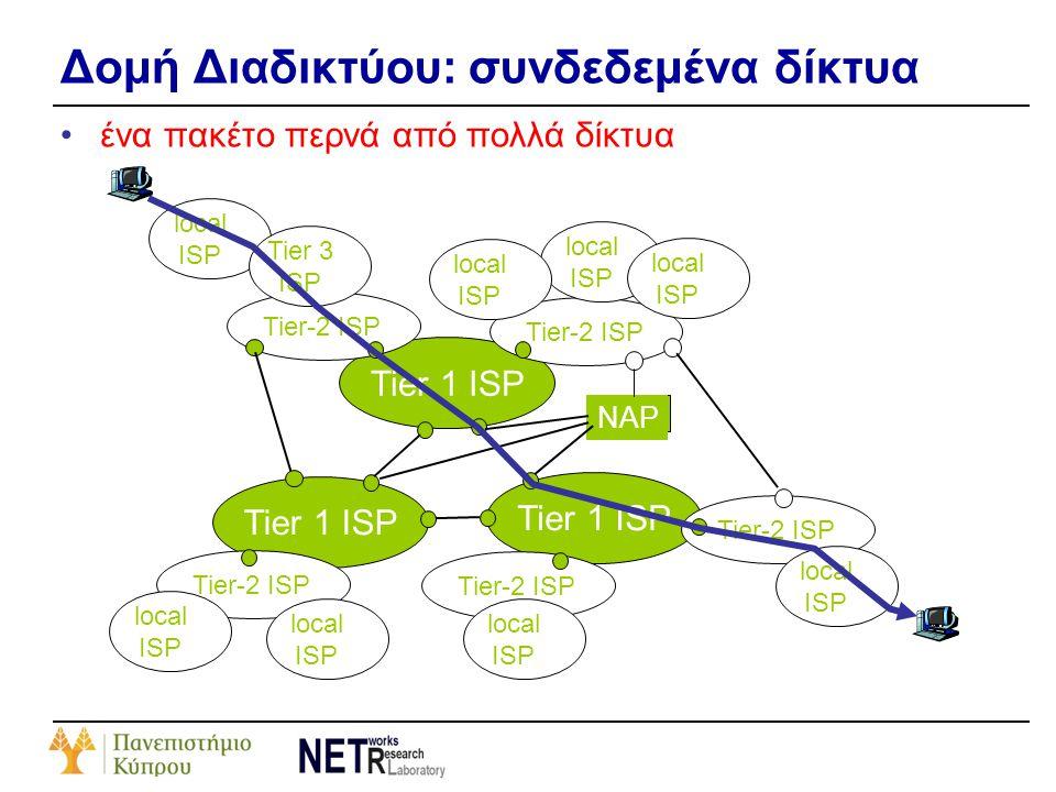 Δομή Διαδικτύου: συνδεδεμένα δίκτυα •ένα πακέτο περνά από πολλά δίκτυα Tier 1 ISP NAP Tier-2 ISP local ISP local ISP local ISP local ISP local ISP Tie