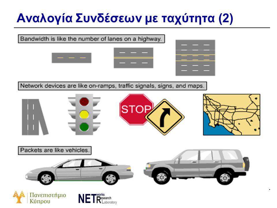 Αναλογία Συνδέσεων με ταχύτητα (2)