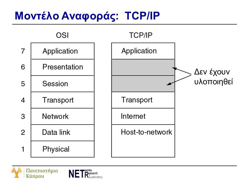 Μοντέλο Αναφοράς: TCP/IP Δεν έχουν υλοποιηθεί