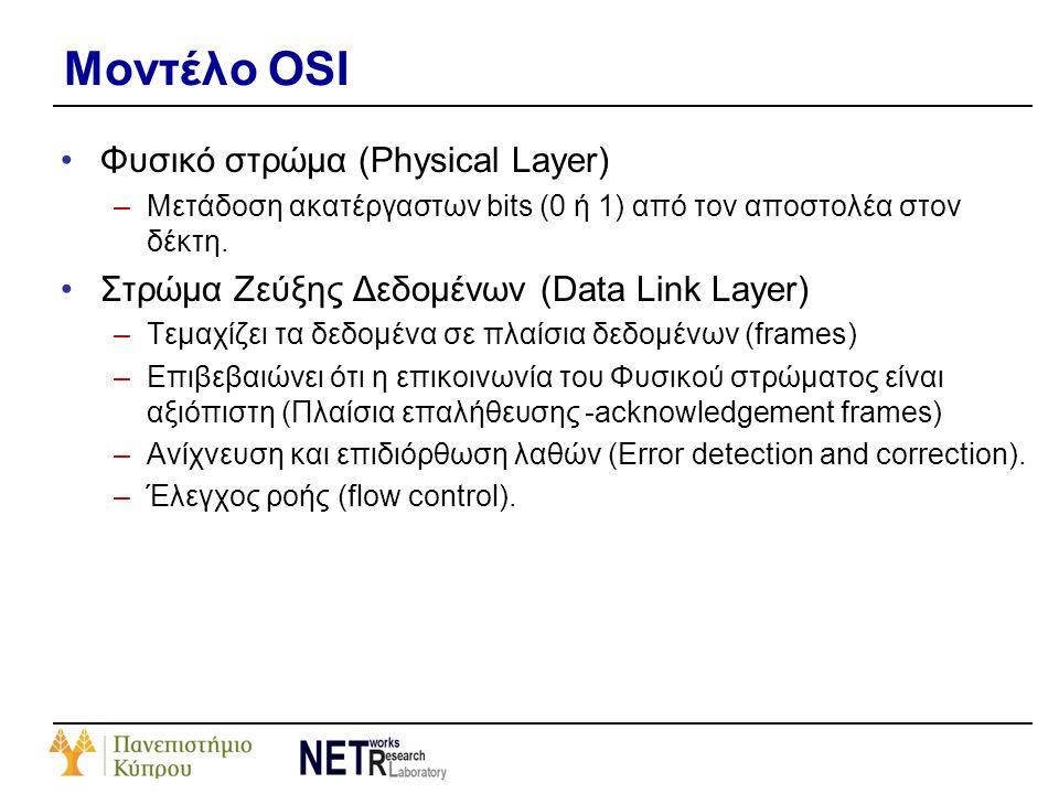 Μοντέλο OSI •Φυσικό στρώμα (Physical Layer) –Μετάδοση ακατέργαστων bits (0 ή 1) από τον αποστολέα στον δέκτη. •Στρώμα Ζεύξης Δεδομένων (Data Link Laye