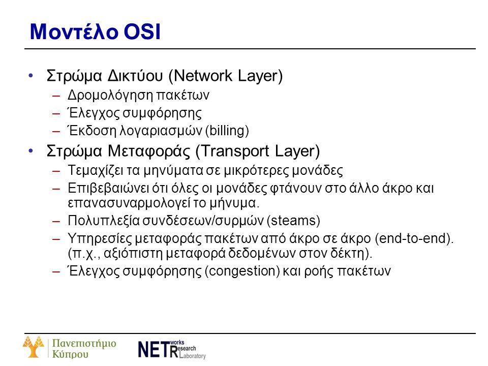 Μοντέλο OSI •Στρώμα Δικτύου (Network Layer) –Δρομολόγηση πακέτων –Έλεγχος συμφόρησης –Έκδοση λογαριασμών (billing) •Στρώμα Μεταφοράς (Transport Layer)