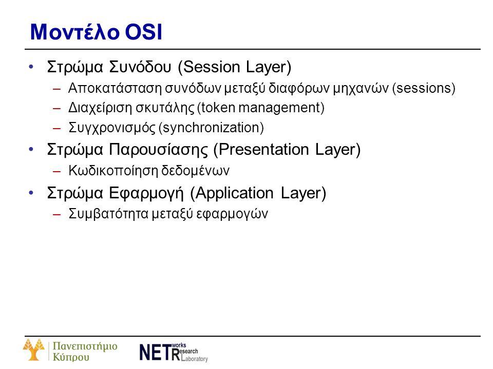 Μοντέλο OSI •Στρώμα Συνόδου (Session Layer) –Αποκατάσταση συνόδων μεταξύ διαφόρων μηχανών (sessions) –Διαχείριση σκυτάλης (token management) –Συγχρονι