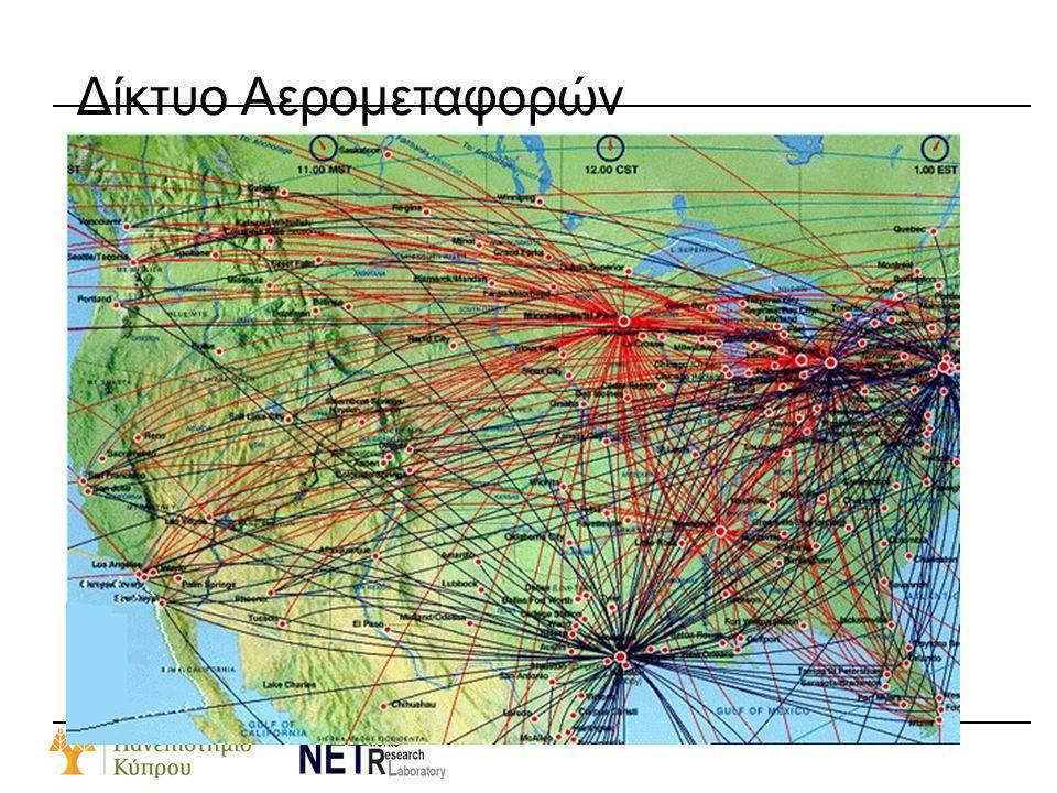Δίκτυο Αερομεταφορών