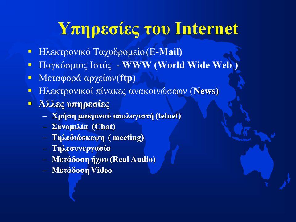 Υπηρεσίες του Internet   Ηλεκτρονικό Ταχυδρομείο(E-Μail)   Παγκόσμιος Ιστός - WWW (World Wide Web)   Μεταφορά αρχείων(ftp)  News)  Ηλεκτρονικοί πίνακες ανακοινώσεων (News)  Άλλες υπηρεσίες –Χρήση μακρινού υπολογιστή (telnet) –Συνομιλία (Chat) –Τηλεδιάσκεψη ( meeting) –Tηλεσυνεργασία –Μετάδοση ήχου (Real Audio) –Μετάδοση Video