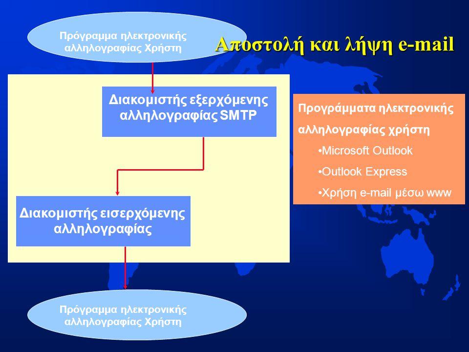 Διακομιστής εξερχόμενης αλληλογραφίας SMTP Πρόγραμμα ηλεκτρονικής αλληλογραφίας Χρήστη Διακομιστής εισερχόμενης αλληλογραφίας Πρόγραμμα ηλεκτρονικής αλληλογραφίας Χρήστη Προγράμματα ηλεκτρονικής αλληλογραφίας χρήστη • •Microsoft Outlook • •Outlook Express • •Χρήση e-mail μέσω www Αποστολή και λήψη e-mail