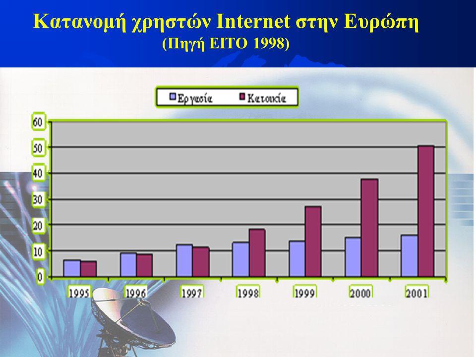 Κατανομή χρηστών Internet στην Ευρώπη (Πηγή EITO 1998)