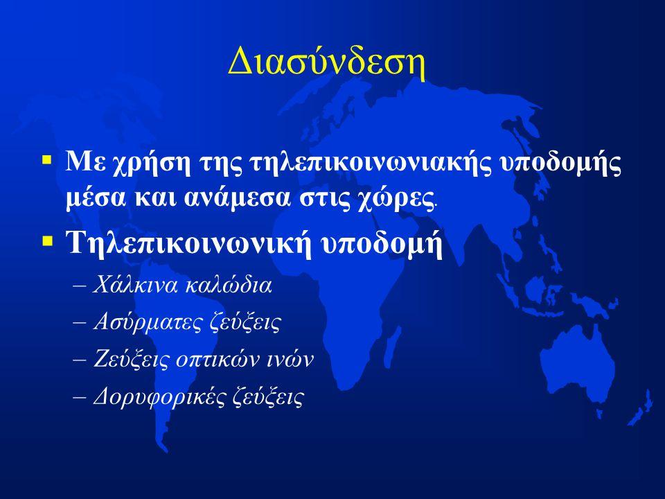 Διασύνδεση   Με χρήση της τηλεπικοινωνιακής υποδομής μέσα και ανάμεσα στις χώρες.