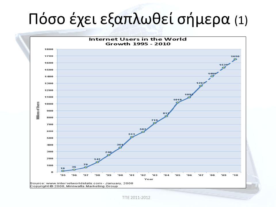 Πόσο έχει εξαπλωθεί σήμερα (1) ΤΠΕ 2011-2012