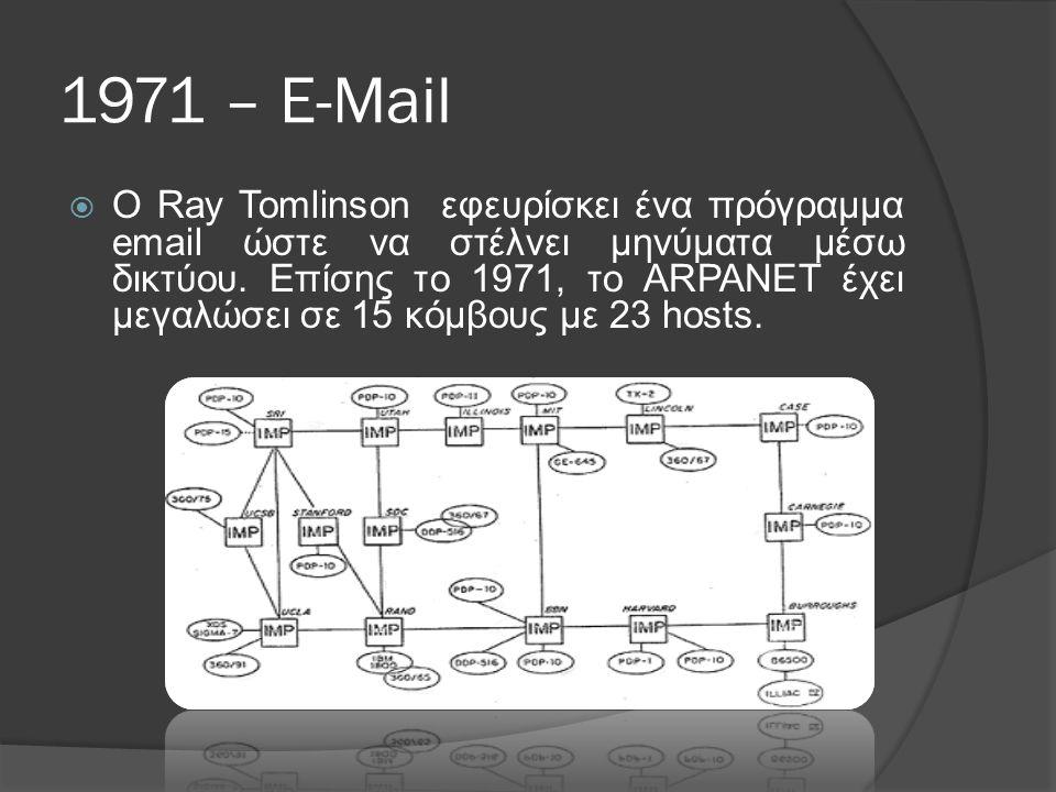 1971 – E-Mail  Ο Ray Tomlinson εφευρίσκει ένα πρόγραμμα email ώστε να στέλνει μηνύματα μέσω δικτύου.