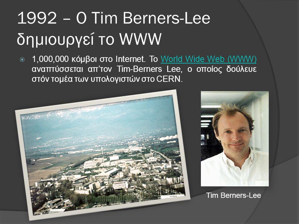 1992 – Ο Tim Berners-Lee δημιουργεί το WWW  1,000,000 κόμβοι στο Internet.
