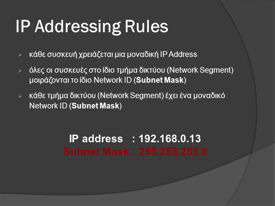 ΙP Addressing Rules  κάθε συσκευή χρειάζεται μια μοναδική IP Address  όλες οι συσκευές στο ίδιο τμήμα δικτύου (Network Segment) μοιράζονται το ίδιο Network ID (Subnet Mask)  κάθε τμήμα δικτύου (Network Segment) έχει ένα μοναδικό Network ID (Subnet Mask) IP address : 192.168.0.13 Subnet Mask : 255.255.255.0