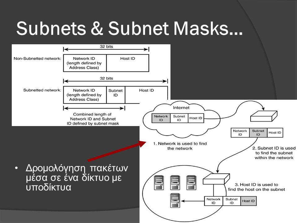 •Δρομολόγηση πακέτων μέσα σε ένα δίκτυο με υποδίκτυα