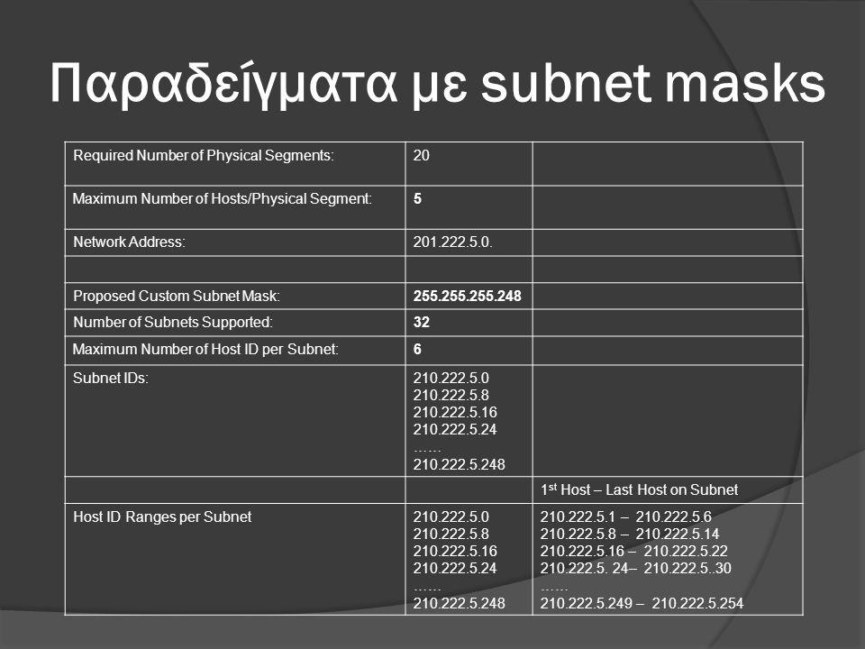 Παραδείγματα με subnet masks Required Number of Physical Segments:20 Maximum Number of Hosts/Physical Segment:5 Network Address:201.222.5.0.