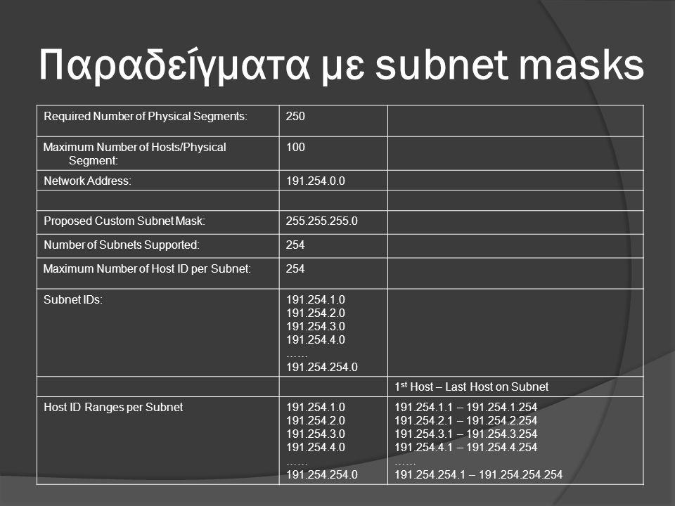 Παραδείγματα με subnet masks Required Number of Physical Segments:250 Maximum Number of Hosts/Physical Segment: 100 Network Address:191.254.0.0 Proposed Custom Subnet Mask:255.255.255.0 Number of Subnets Supported:254 Maximum Number of Host ID per Subnet:254 Subnet IDs:191.254.1.0 191.254.2.0 191.254.3.0 191.254.4.0 …… 191.254.254.0 1 st Host – Last Host on Subnet Host ID Ranges per Subnet191.254.1.0 191.254.2.0 191.254.3.0 191.254.4.0 …… 191.254.254.0 191.254.1.1 – 191.254.1.254 191.254.2.1 – 191.254.2.254 191.254.3.1 – 191.254.3.254 191.254.4.1 – 191.254.4.254 …… 191.254.254.1 – 191.254.254.254