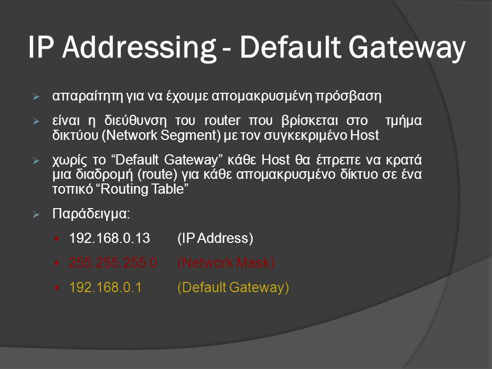 ΙP Addressing - Default Gateway  απαραίτητη για να έχουμε απομακρυσμένη πρόσβαση  είναι η διεύθυνση του router που βρίσκεται στο τμήμα δικτύου (Network Segment) με τον συγκεκριμένο Host  χωρίς το Default Gateway κάθε Host θα έπρεπε να κρατά μια διαδρομή (route) για κάθε απομακρυσμένο δίκτυο σε ένα τοπικό Routing Table  Παράδειγμα:  192.168.0.13(IP Address)  255.255.255.0(Network Mask)  192.168.0.1(Default Gateway)