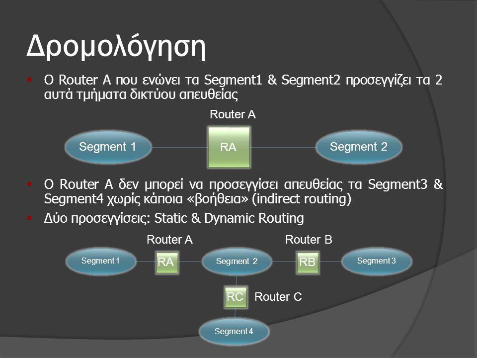 Δρομολόγηση  Ο Router A που ενώνει τα Segment1 & Segment2 προσεγγίζει τα 2 αυτά τμήματα δικτύου απευθείας  Ο Router A δεν μπορεί να προσεγγίσει απευθείας τα Segment3 & Segment4 χωρίς κάποια «βοήθεια» (indirect routing)  Δύο προσεγγίσεις: Static & Dynamic Routing Router A RA Router A RA Router B RB Router CRC